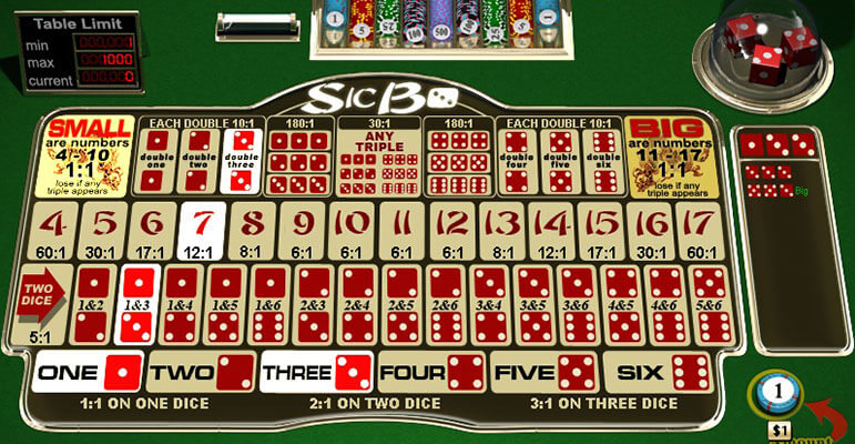 Sic Bo Strategies Perfect For Upping The Odds